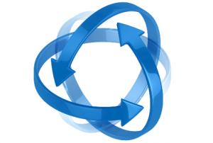 agile loop